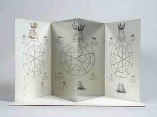 Dali, 10 recettes d'immortalité, valise objet